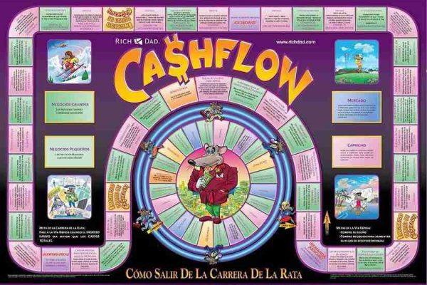 Tablero del juego Cashflow